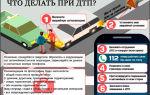 Соглашение о возмещении ущерба при дтп