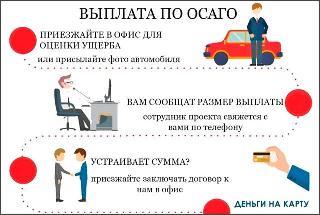 Электронный полис ОСАГО: как оформить и предъявить по требованию инспектора