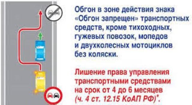 Обгон тихоходного транспортного средства и штраф за нарушение