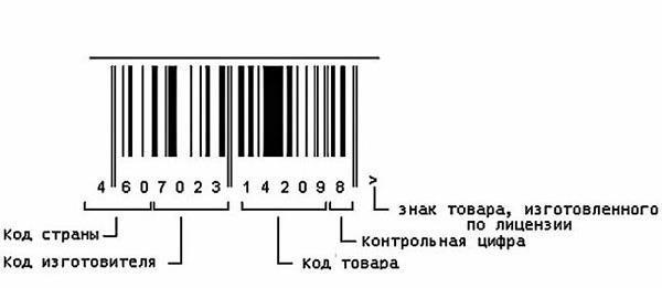 Коды штрих кодов стран производителей: как расшифровать изготовителя товаров