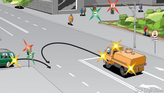 Разворот на перекрестке: правила и штраф