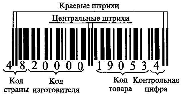 GEO. Штрих коды стран. Код России, Украины, Белоруссии и других ... | 342x640