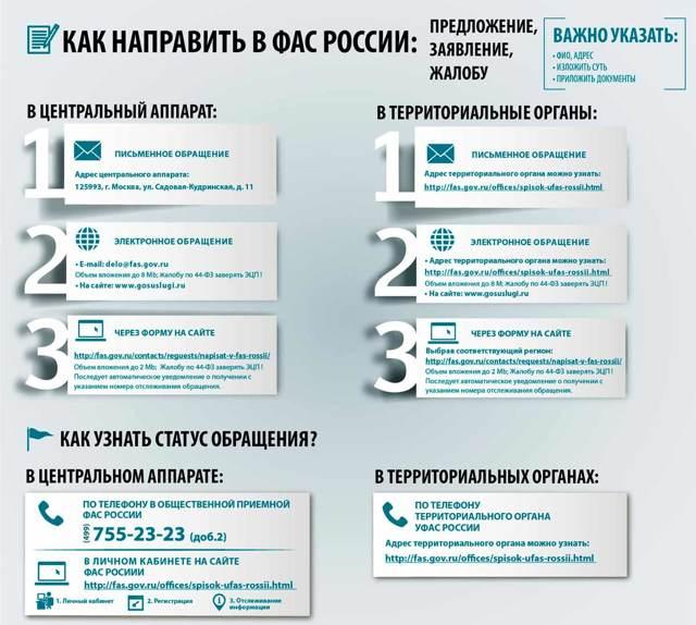 Жалоба в Центробанк на действия банка: образец претензии и порядок подачи