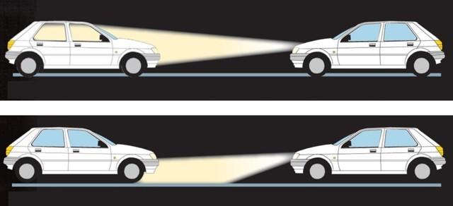 Штраф за ксенон в передних фарах автомобиля