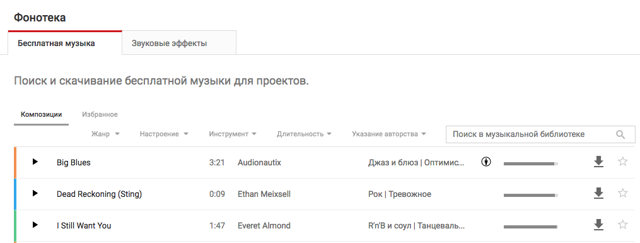 Какими способами можно проверить музыку на авторские права