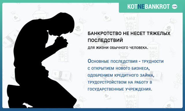 банкротство учреждения