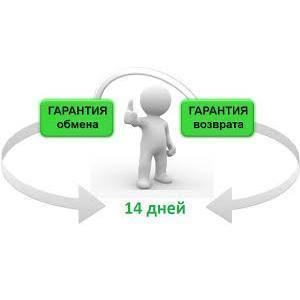 Возврат матраса надлежащего качества: основания и порядок подачи претензии