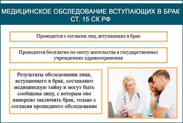 Медицинское обследование лиц, вступающих в брак: основания и порядок проведения
