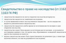Сроки выдачи нотариусом свидетельства о праве на наследство по ст 1163 ГК РФ