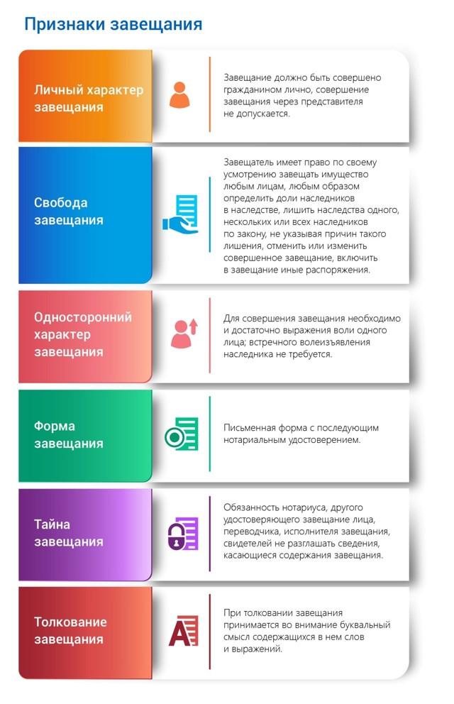 Доли наследников в завещательном имуществе по ст 1122 ГК РФ