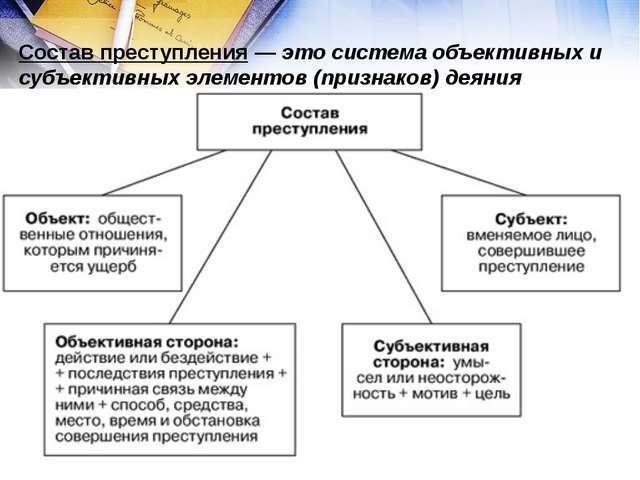 Хищение в УК РФ: формы, состав преступления, стороны и ответственность