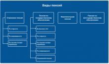 Ст 297 УК РФ - Неуважение к суду: особенности состава преступления, квалификации и меры ответственности